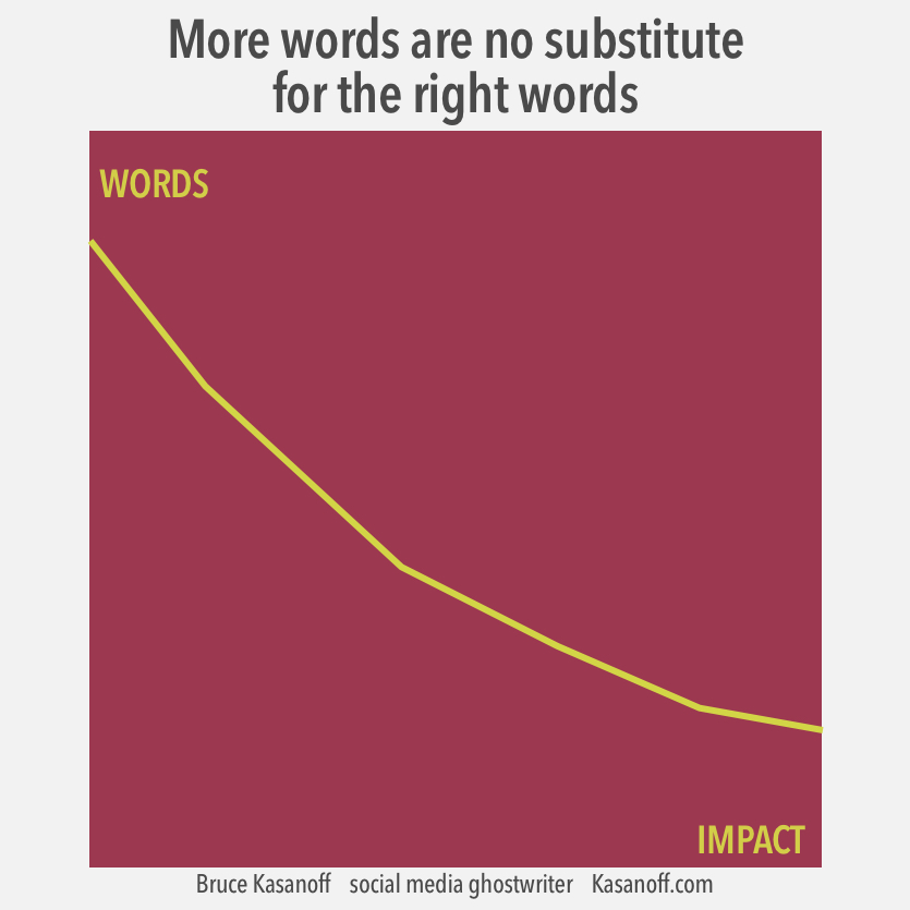 more words.jpg
