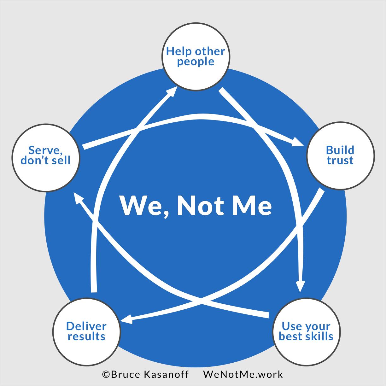 We Not Me.jpg