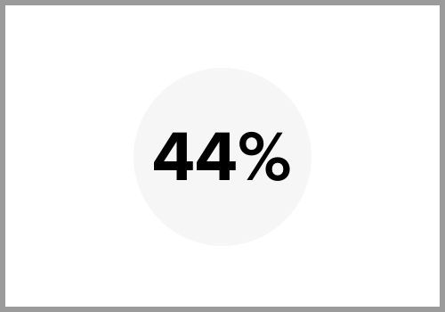 44%.png