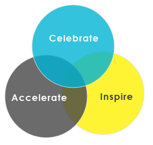 CEO-Circle-Venn-Diagram-WEB-001.png