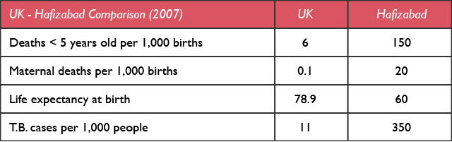 Table-Comparison-2007.png