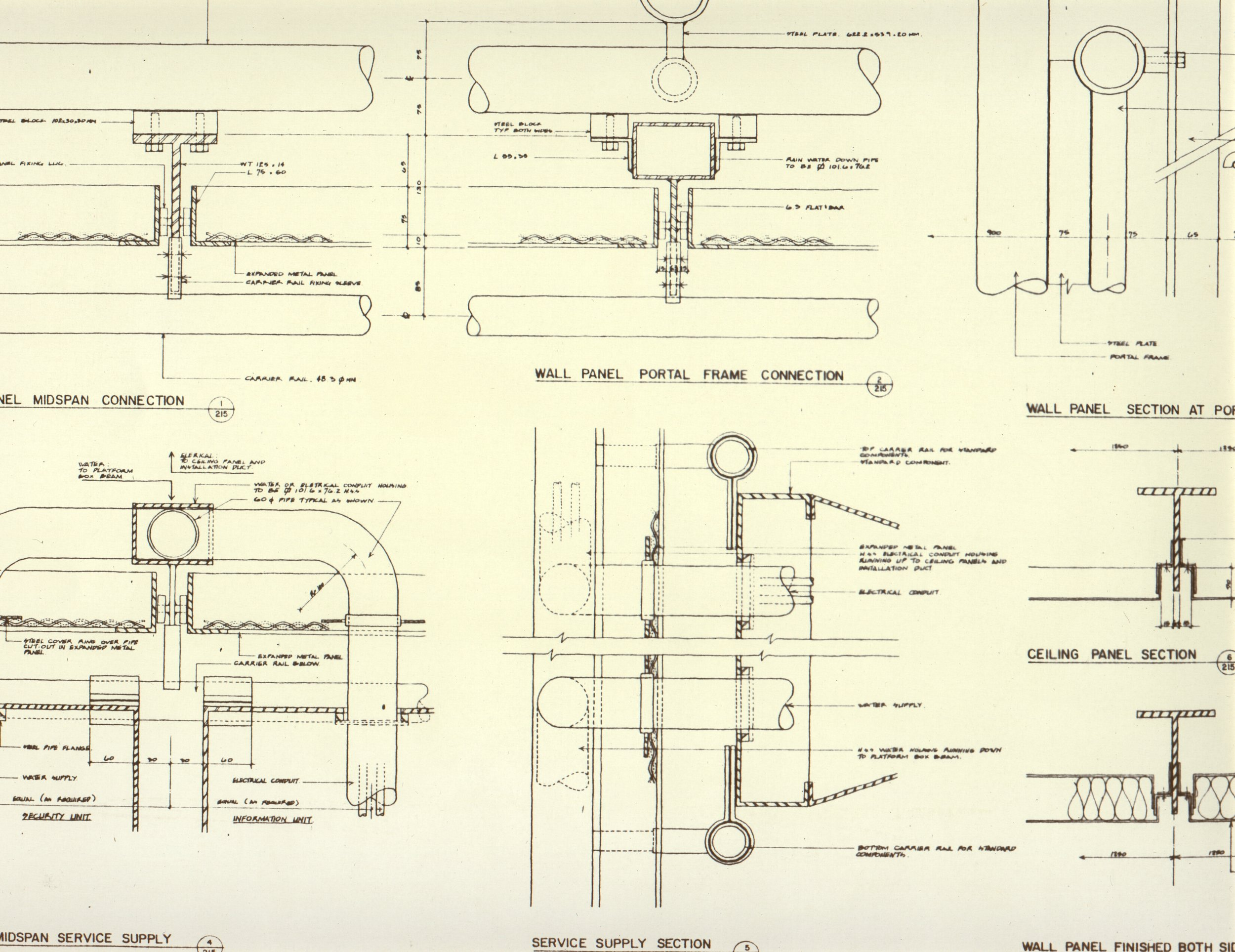 OSD - Details