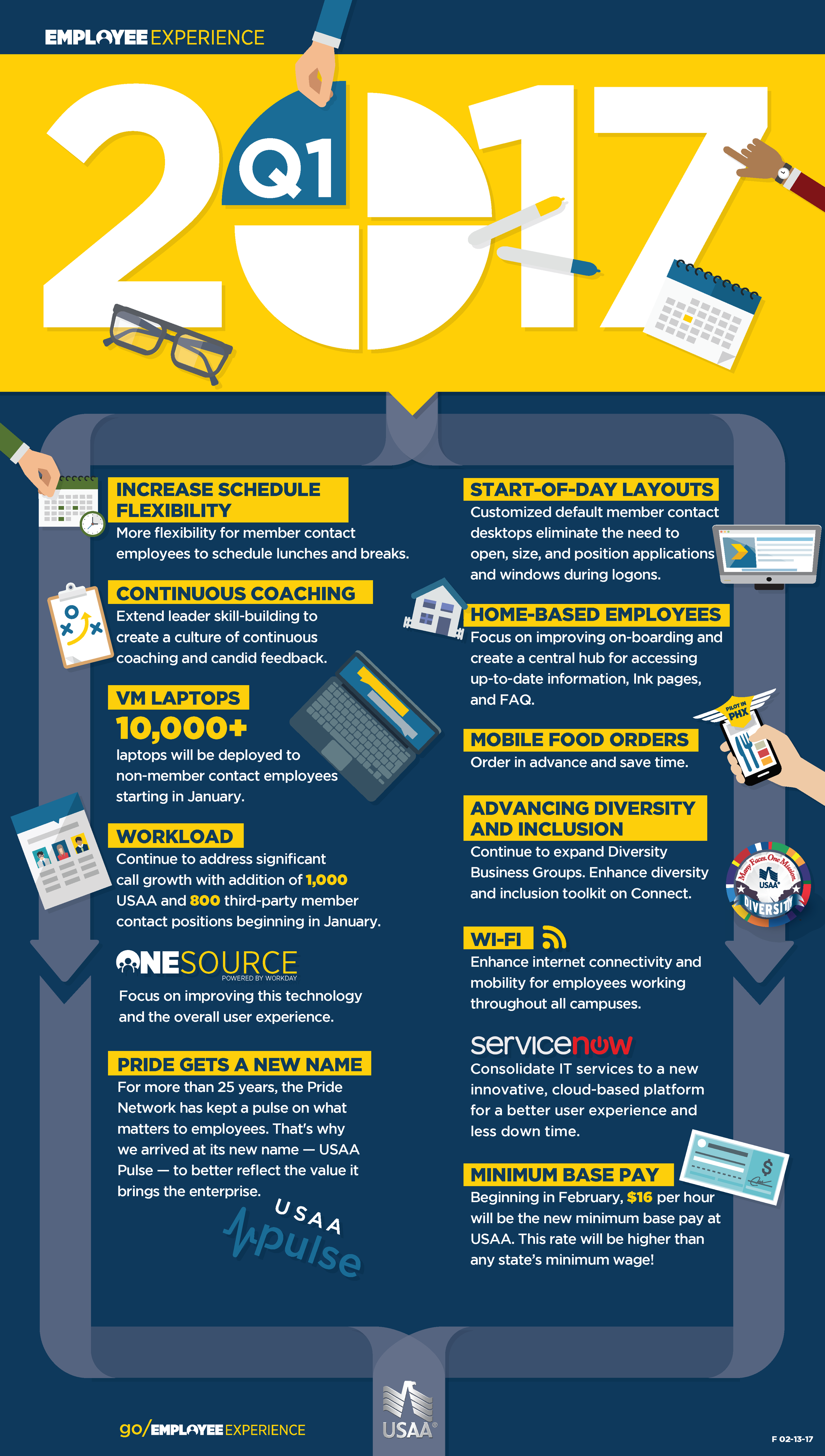 USAA_EE_Infographic_07Q1_02-13-17 copy.png
