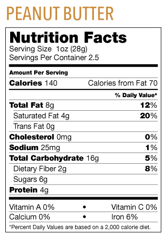 Nutrition_Peanut-Butter.jpg