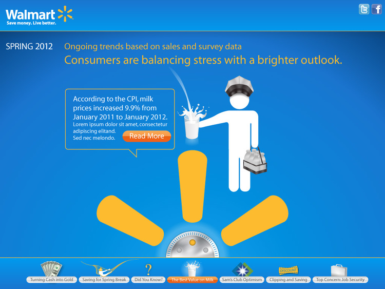 walmart_consumer_insights1.jpg