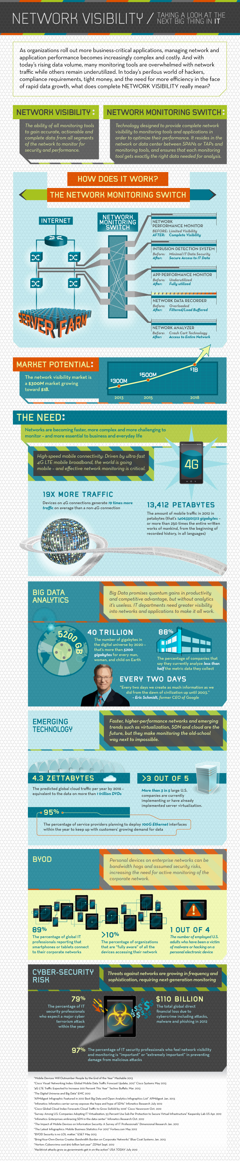 ixia_network_visibility_infographic.jpg