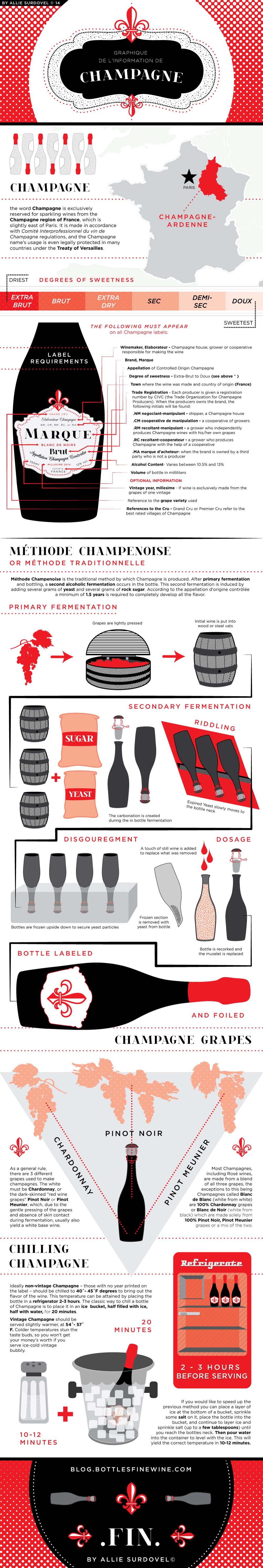champagne-info-allie2.jpg