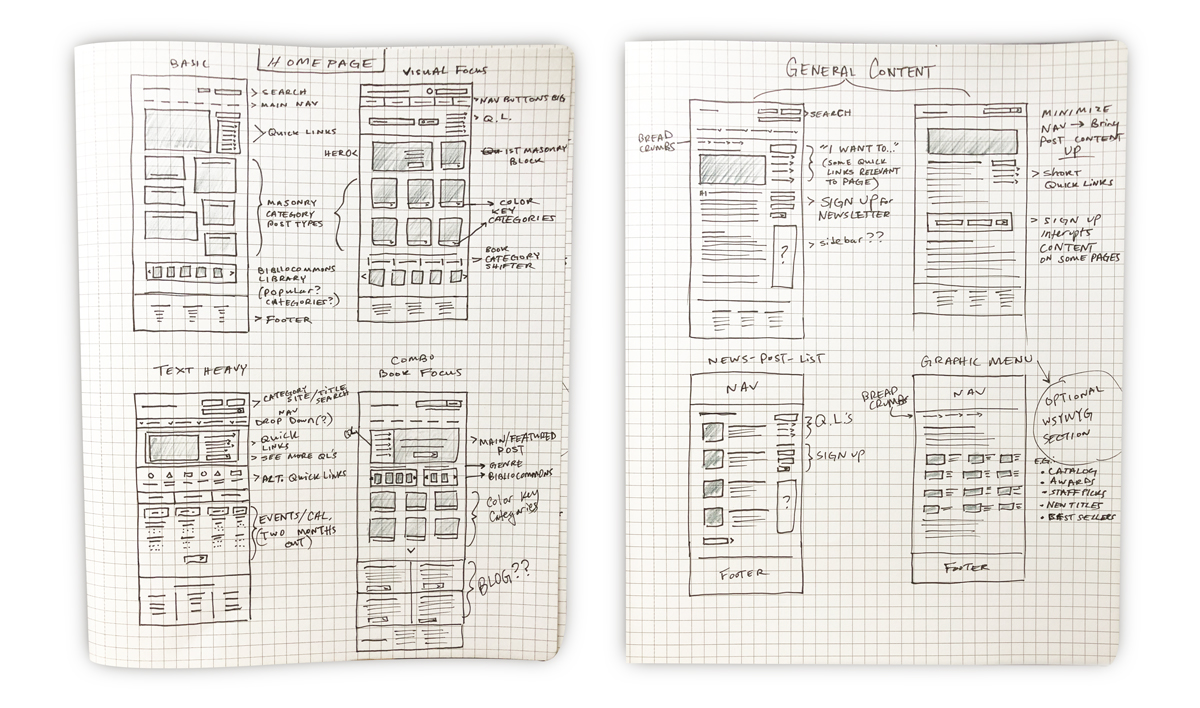 BPL-Wireframes-both.jpg