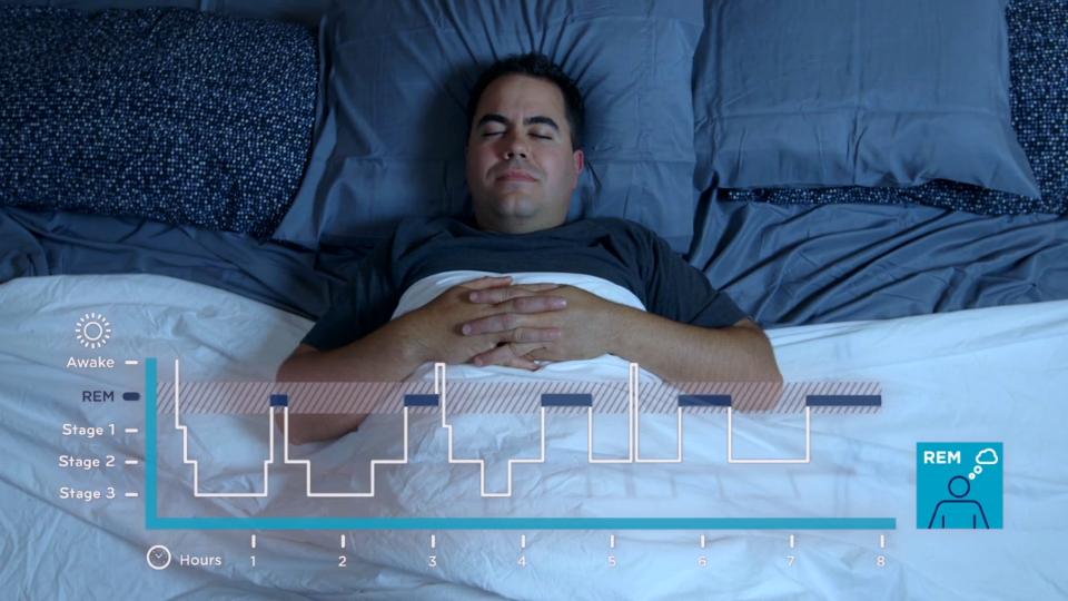 CSX: Basics of Sleep