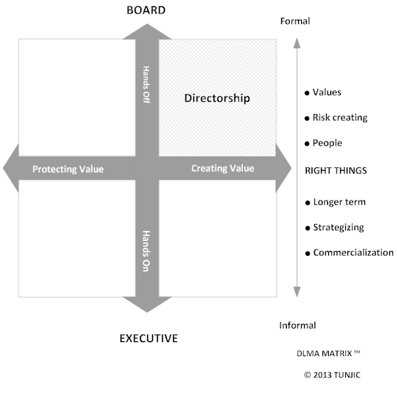 DLMA Matrix directorship (v1.0 ).png