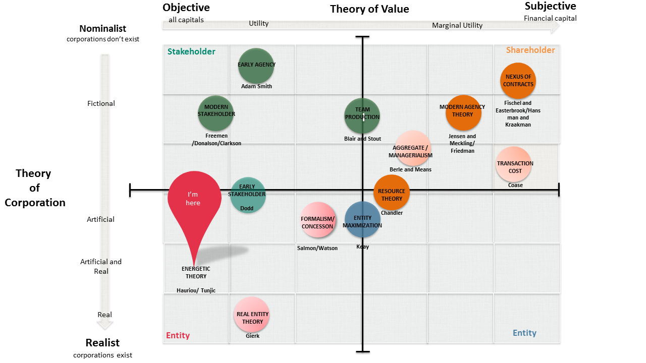 theory of value vs theory of the firm ( v2.0 0050419).png