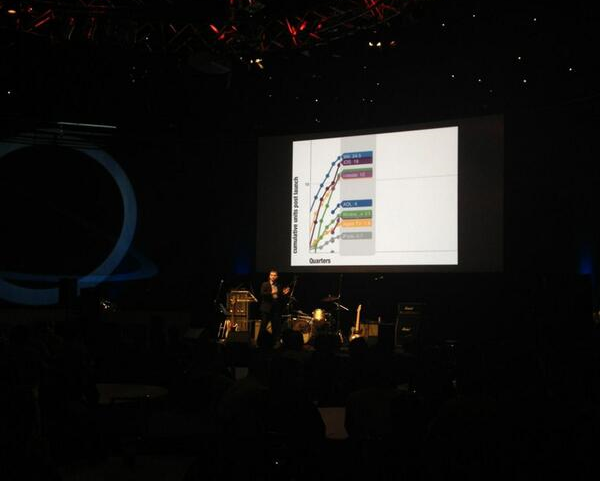 @asymco  at  @ullconf  presenting with  @pixxa  Perspective
