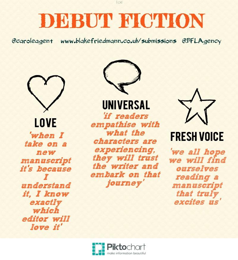 debut fiction