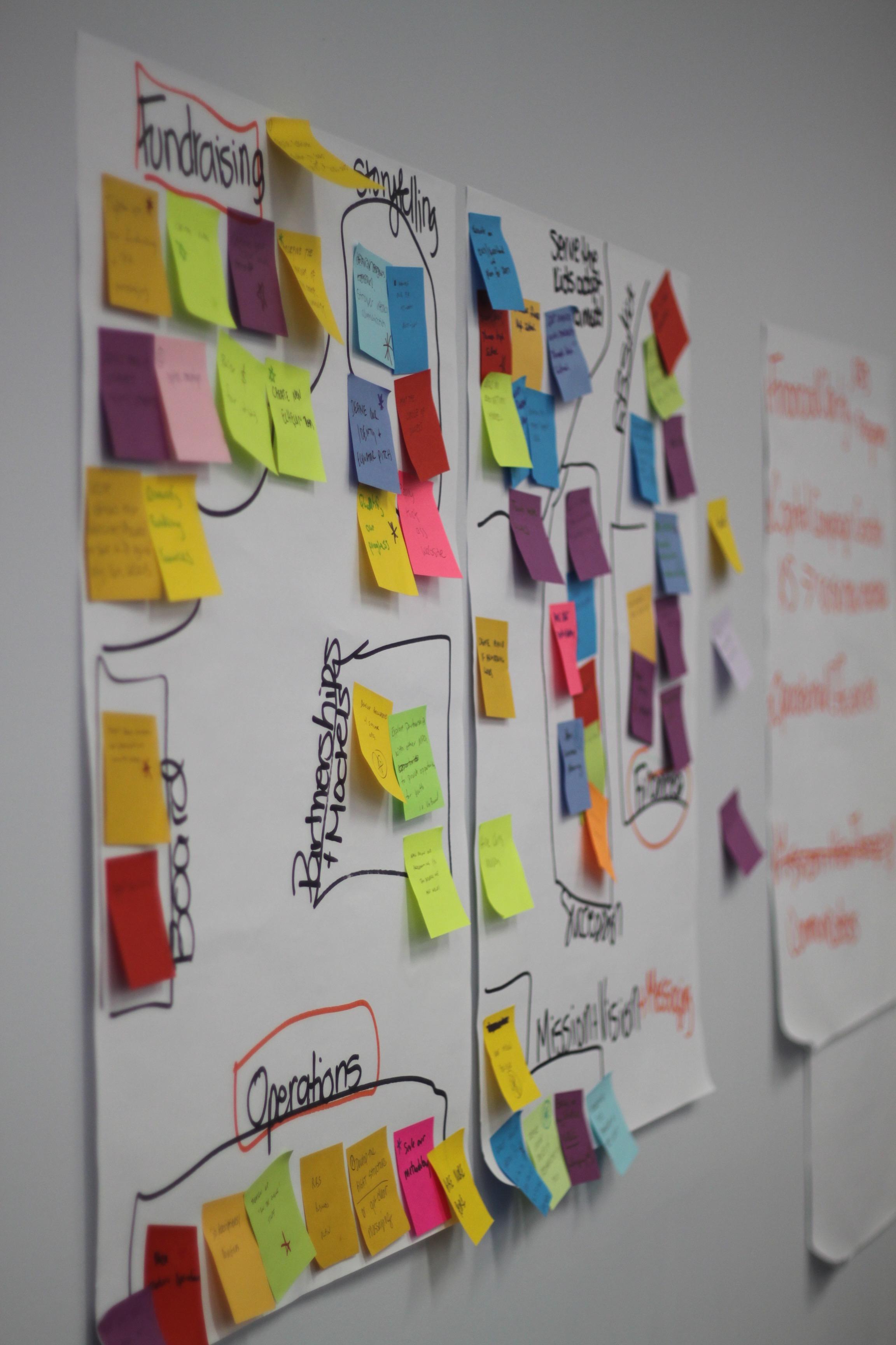 development consulting firm nonprofit