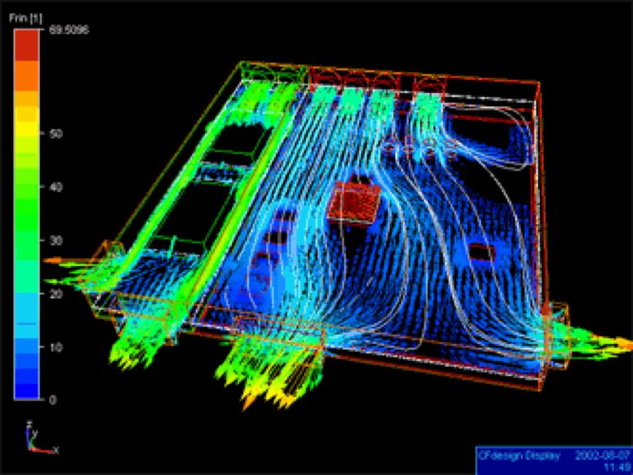 Thermal Simulation