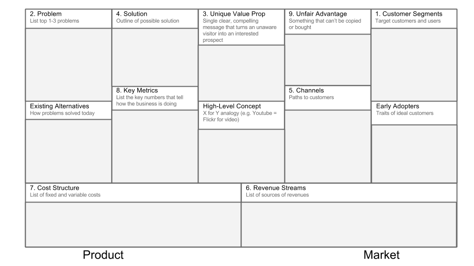 """Credit to: """" The Lean StartUp """" by Eric Ries,  http://a.co/et9yI17  """" Business Model Generation """" by Alexander Osterwald,  http://a.co/agVrce9"""