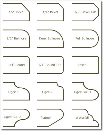 A mostly visual guide to kitchen design options