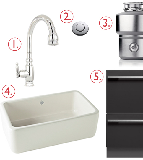 Carol's Favorite Things: Kitchen Plumbing