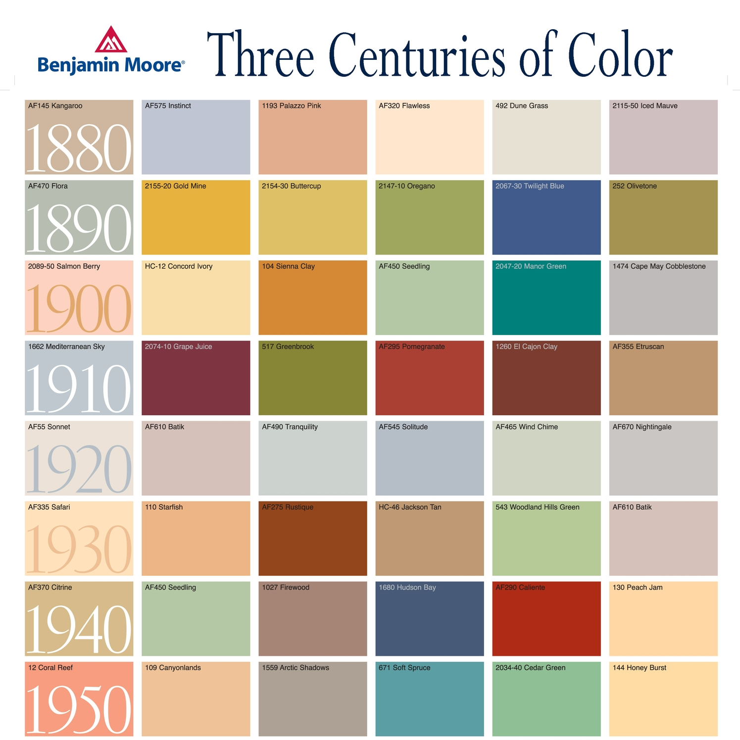 Three Centuries of Color in 30 Seconds