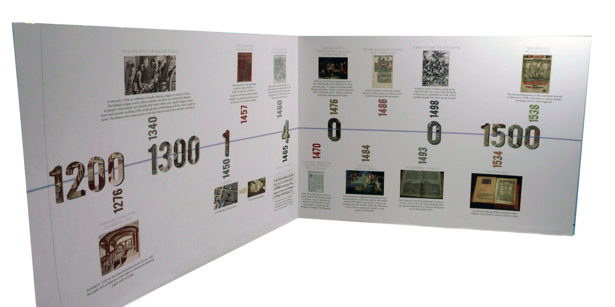 History of Graphic Design-Spring 15