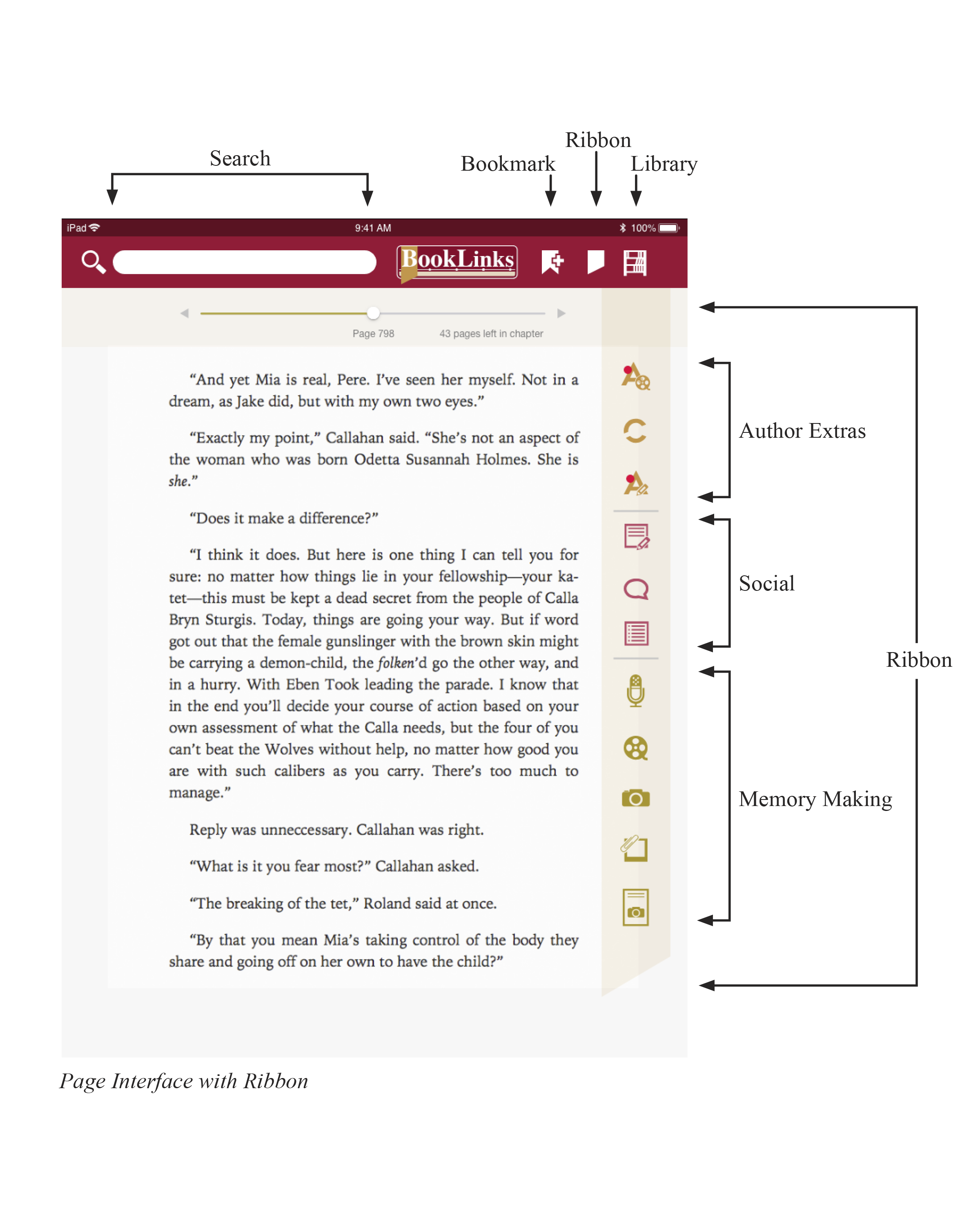 Page Interface with Ribbon