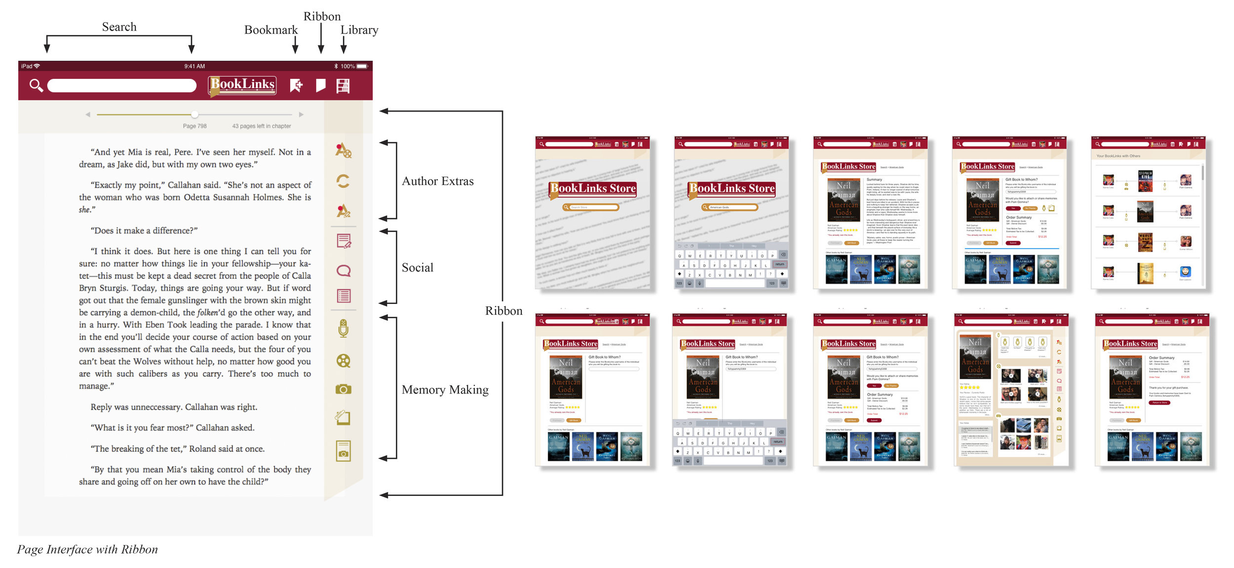 BookLinks Application
