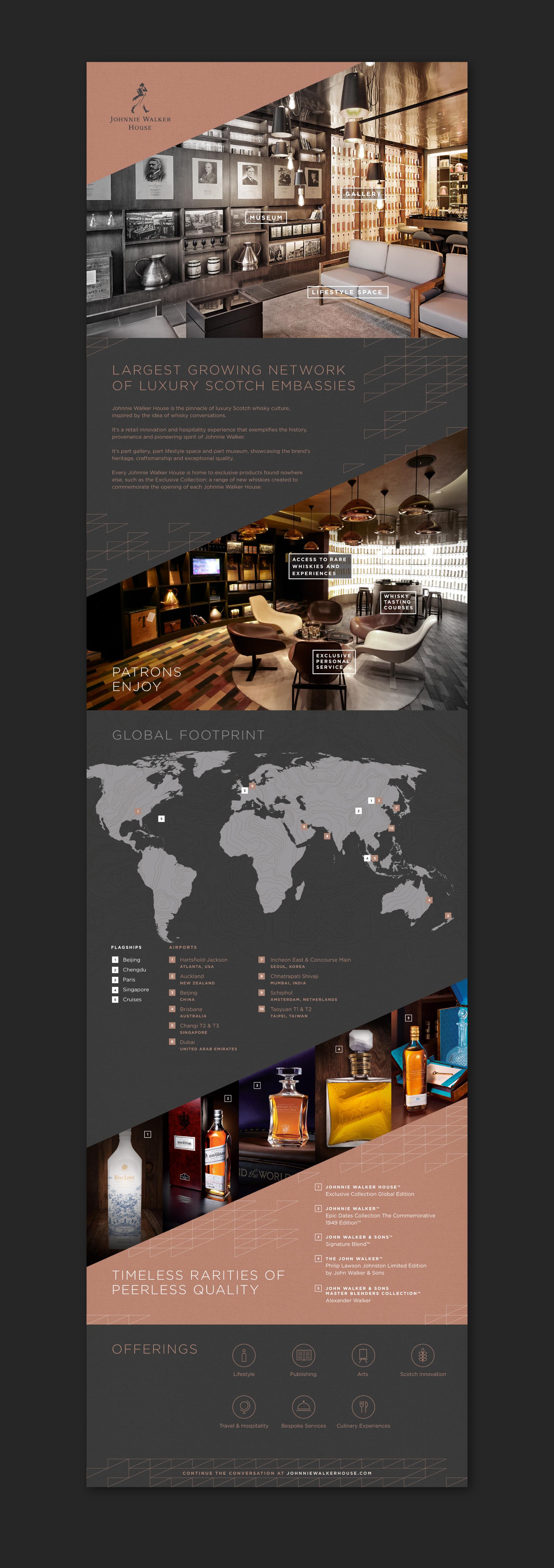 Case-Study-Infographic-JWH.jpg