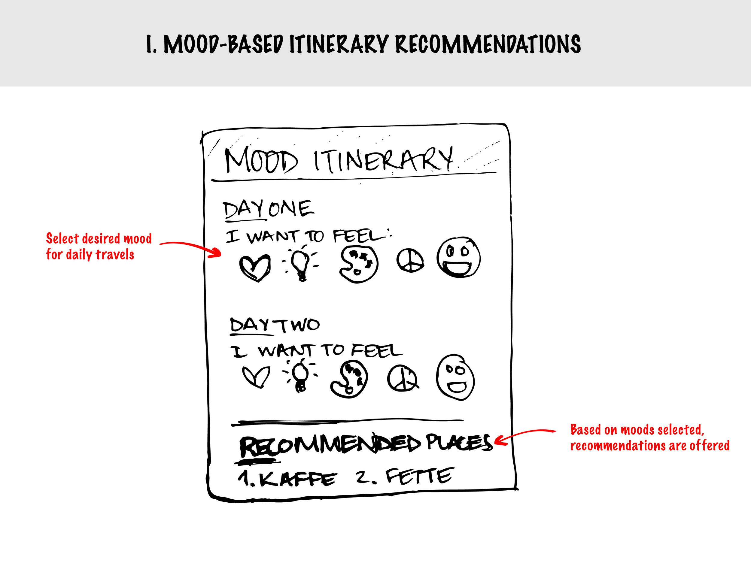 Assignment 3.1-10.jpg