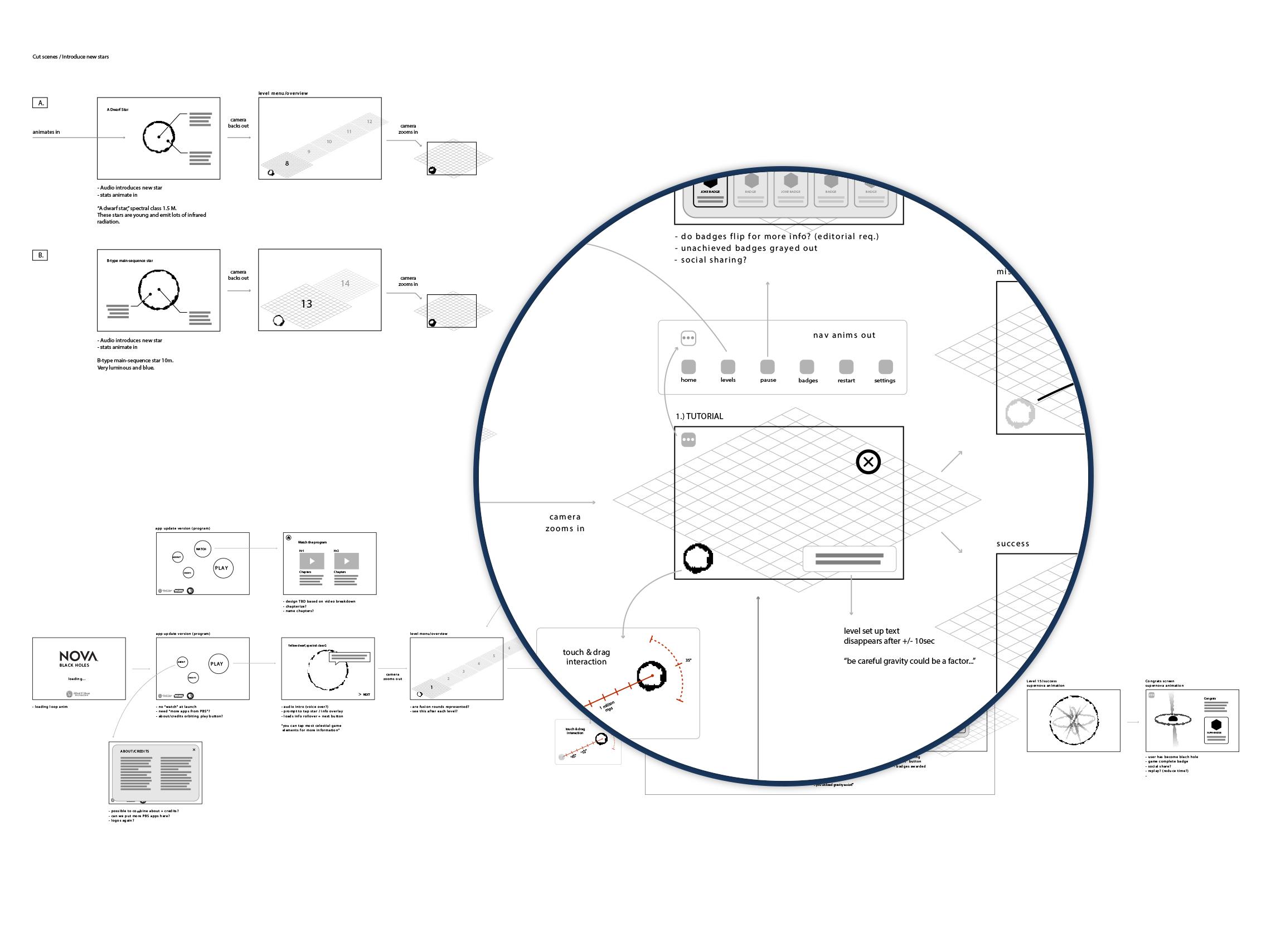 Userflow | App structure