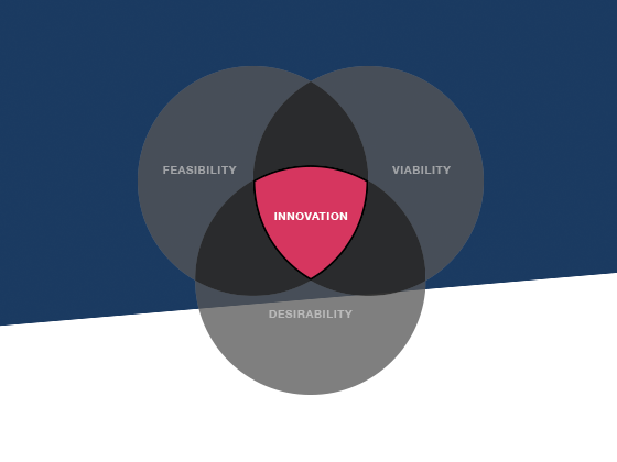 DESIGN STRATEGY - COMPETENCY OVERVIEWSignificant experience facilitating user-centered design methods and developing UX documentation.