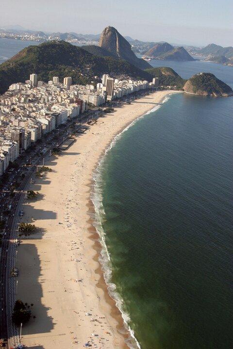 Panorâmica da Praia de Copacabana