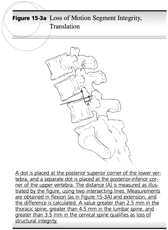 AMA Guides, Errata p. 4 (Mar. 2002)
