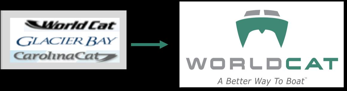 World Cat logo dev.png