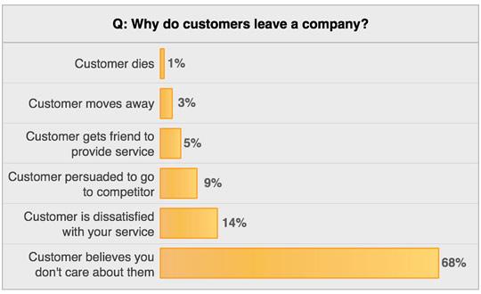 customers_leave.jpg