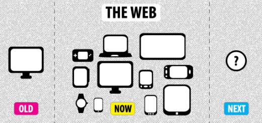 responsive-web-design-520x245.jpg