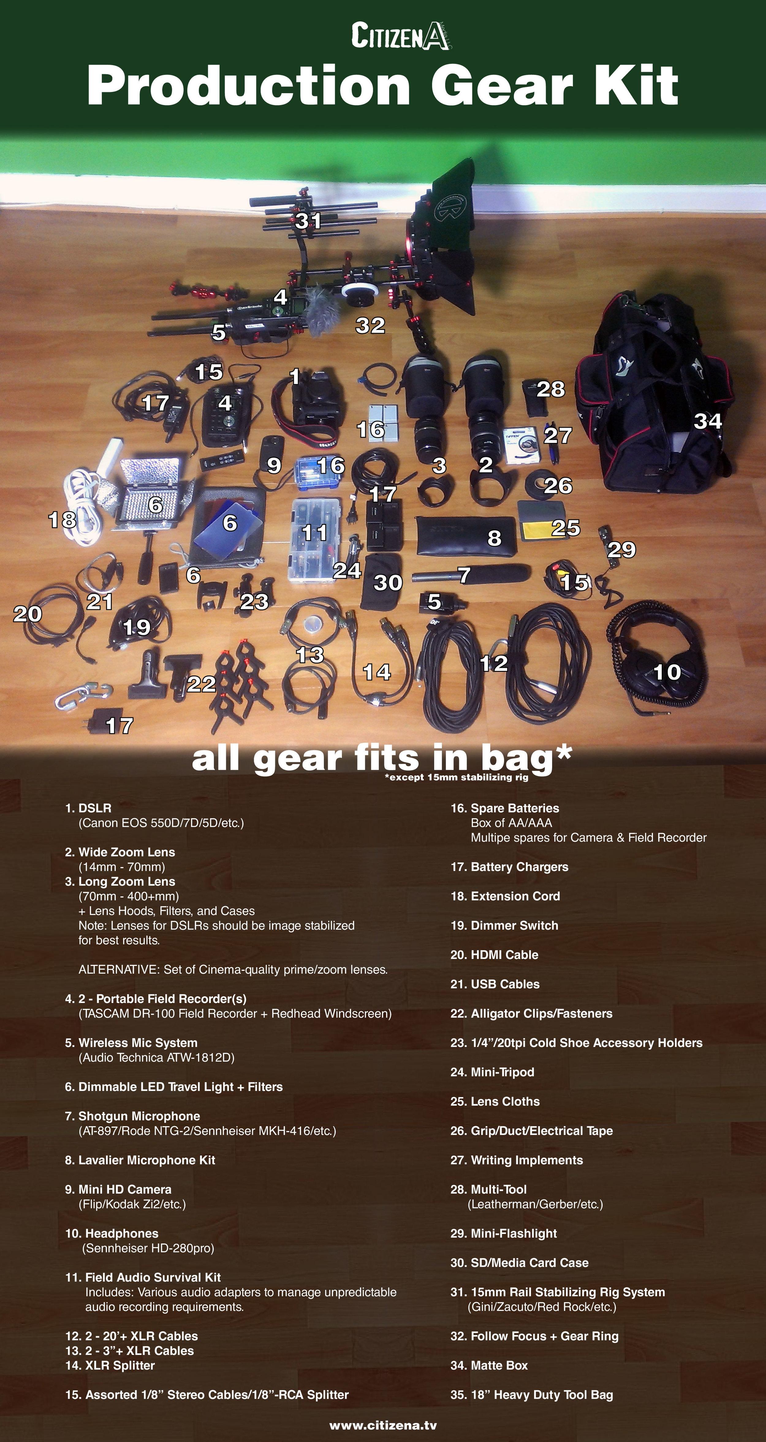 CitizenA-production-gear-list.jpg
