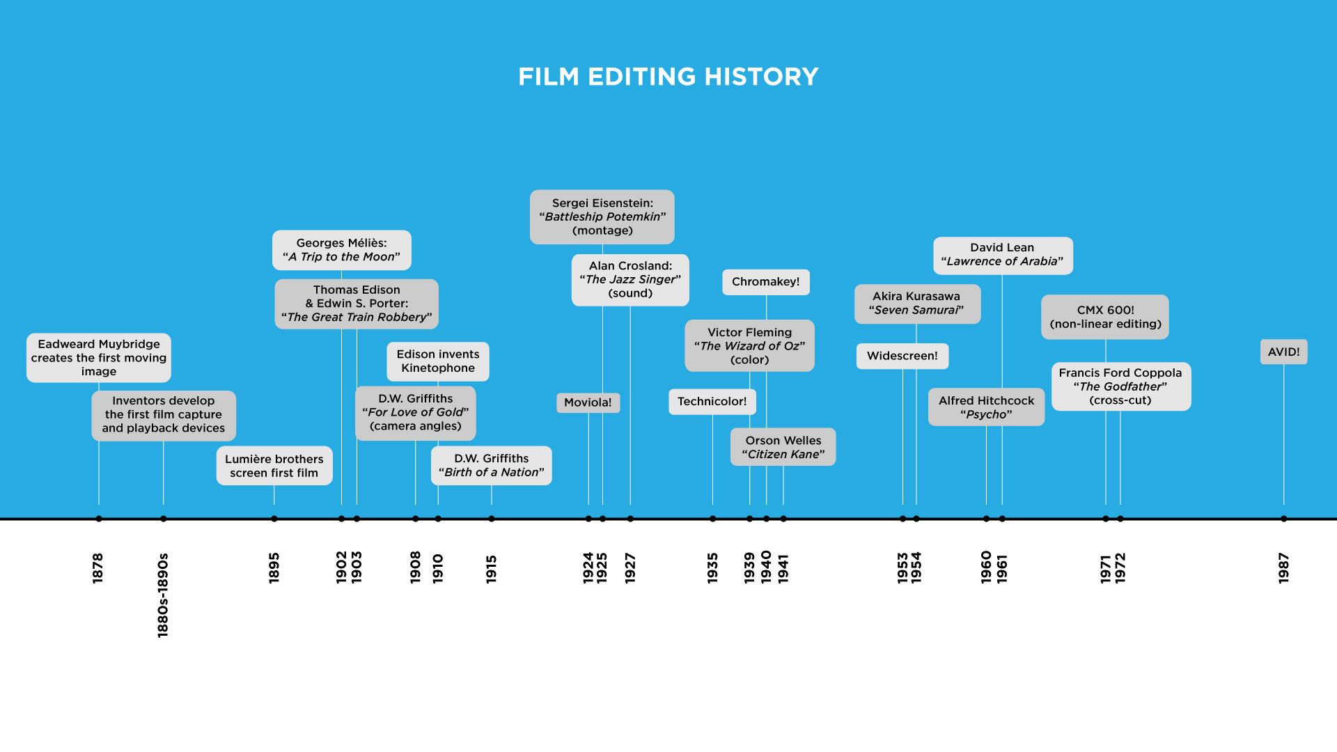 editing-timeline.jpg