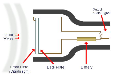 condenser-microphone.png