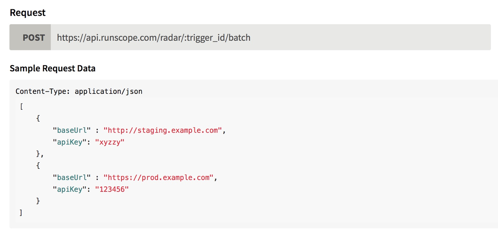 The Runscope documentation showing how to make a request to the Batch Trigger URL, and a sample JSON request data.