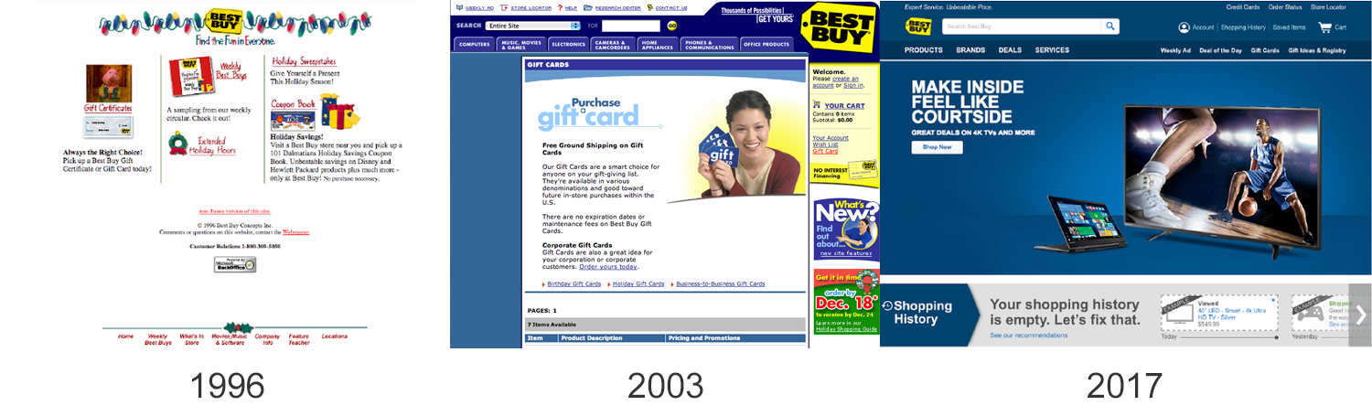 Three images from Best Buy's homepage, from the years 1996, 2006, and 2017.