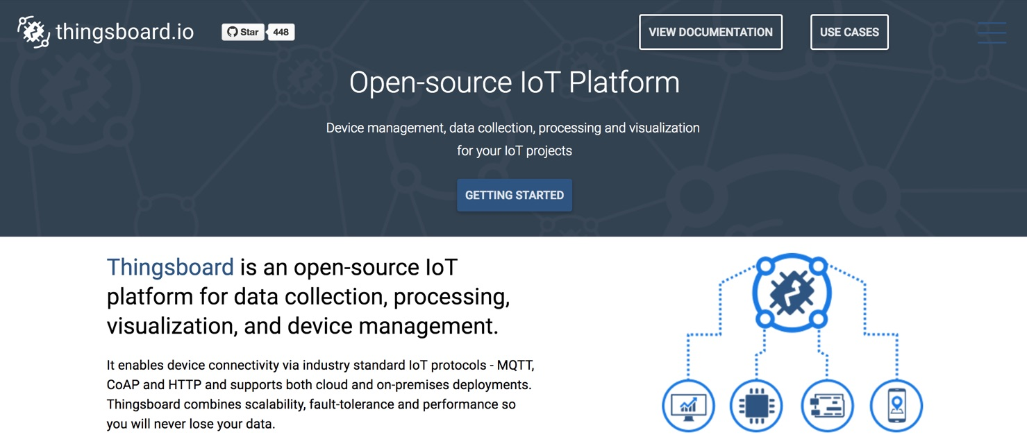 Building a Steam Powered IoT API with Thingsboard — Runscope