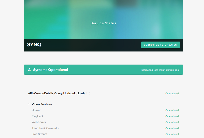 SYNQ's StatusPage public page displaying all systems as Operational