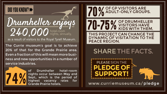Graphic Design: Currie Dinosaur Museum
