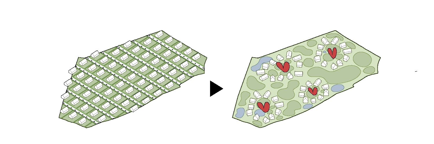 From  isolated plots to social clusters