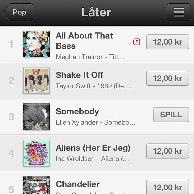 THANK YOU! TEAM XYLANDER IS AMAZING. I SHARE THIS DAY WITH ALL OF MY AMAZING SUPPORTERS! SOMEBODY REACHED ITUNES TOP 3 IN POP and ITUNES TOP CHART PLACE NR 6 FOR ALL GENRES ON THE DAY OF RELEASE, 29.10.14.