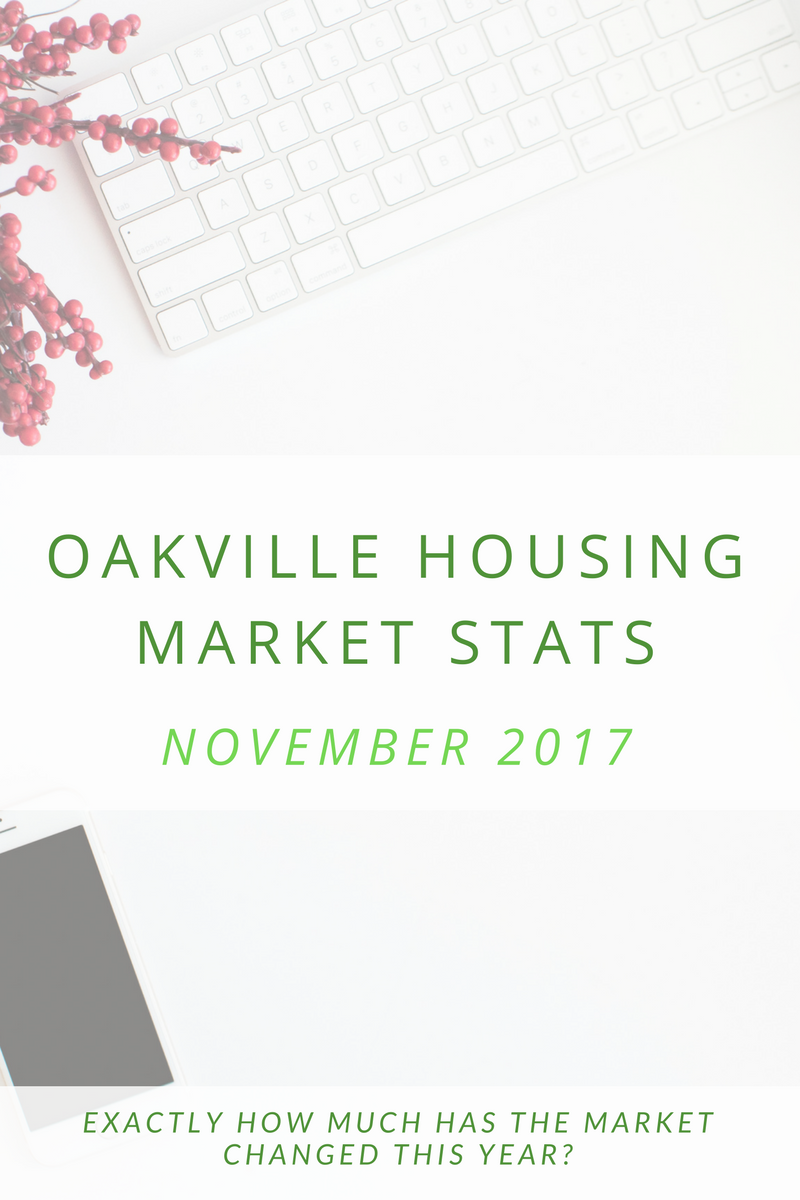 november-2017-oakville-housing-market-stats.png