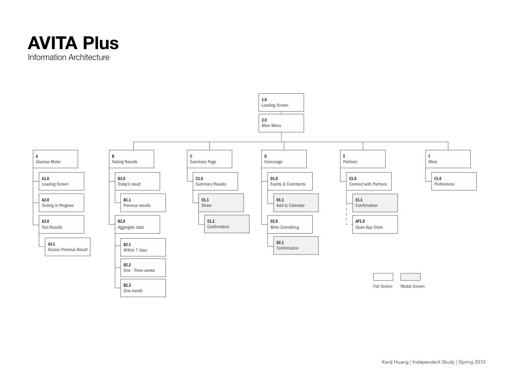 Avita Plus Final 4.8.012.jpg