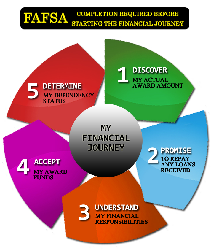 My Financial Journey.jpg