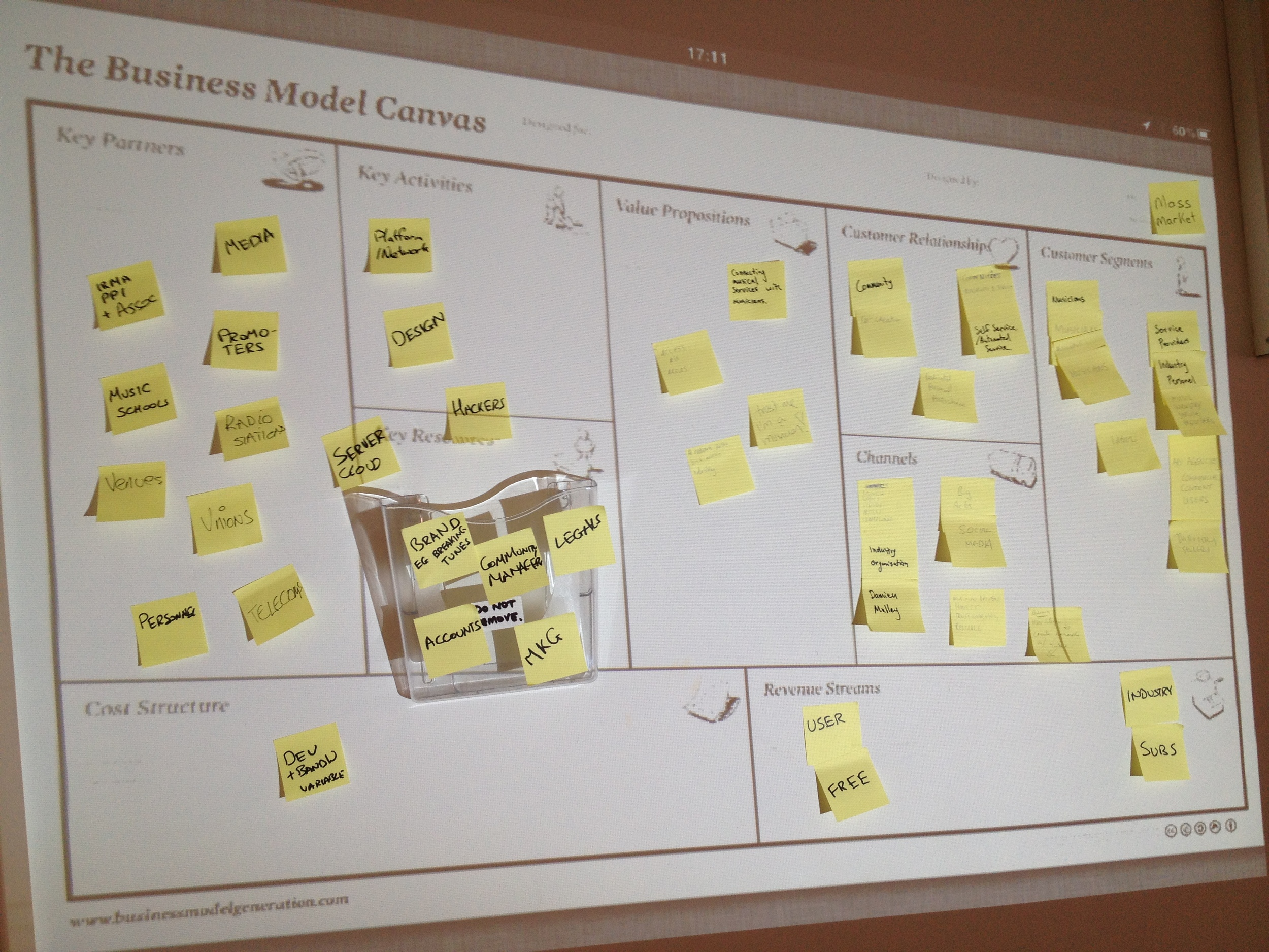 The Business Model Canvas for Music Projects