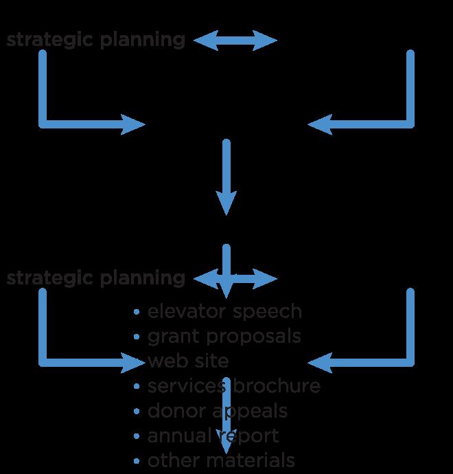 BigPicture_Diagram.png